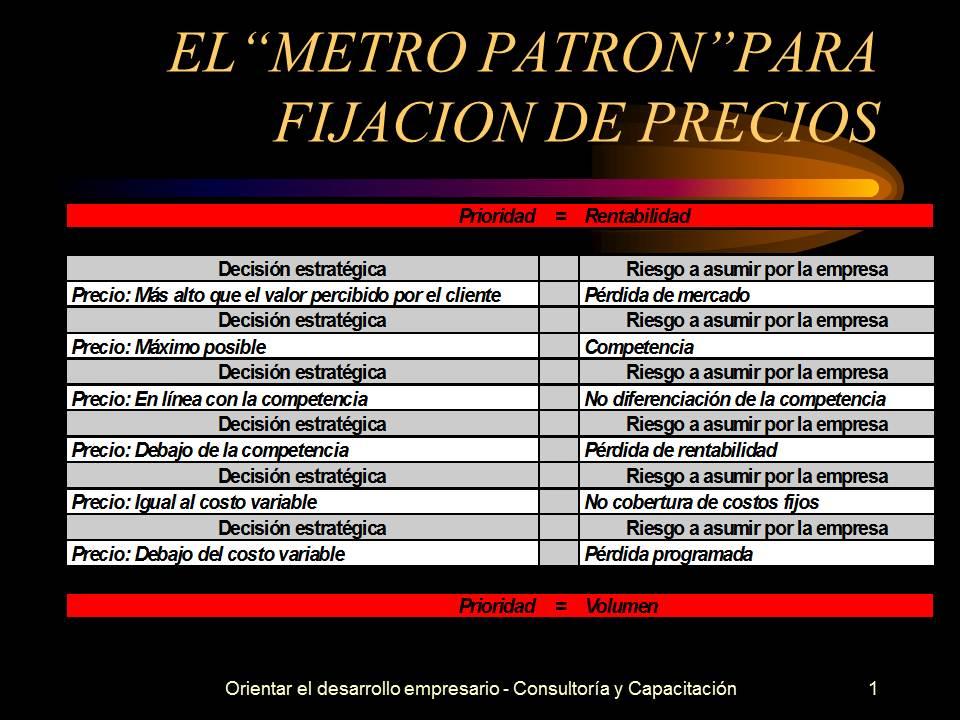 Metro Patrón